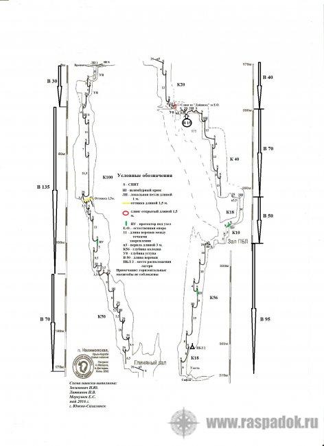 Отчет по спелеопоходу 2-ой к.с. в пещеры Нахимовскую, Молодежную, 200 лет Симферополя в республике Крым